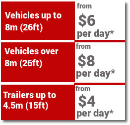 Car Storage Prices